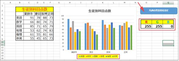 ExcelVBATipsGraph5_05.png
