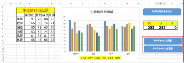 ExcelVBATipsGraph5_06.png