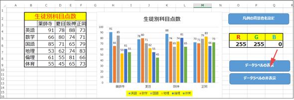 ExcelVBATipsGraph5_07.png