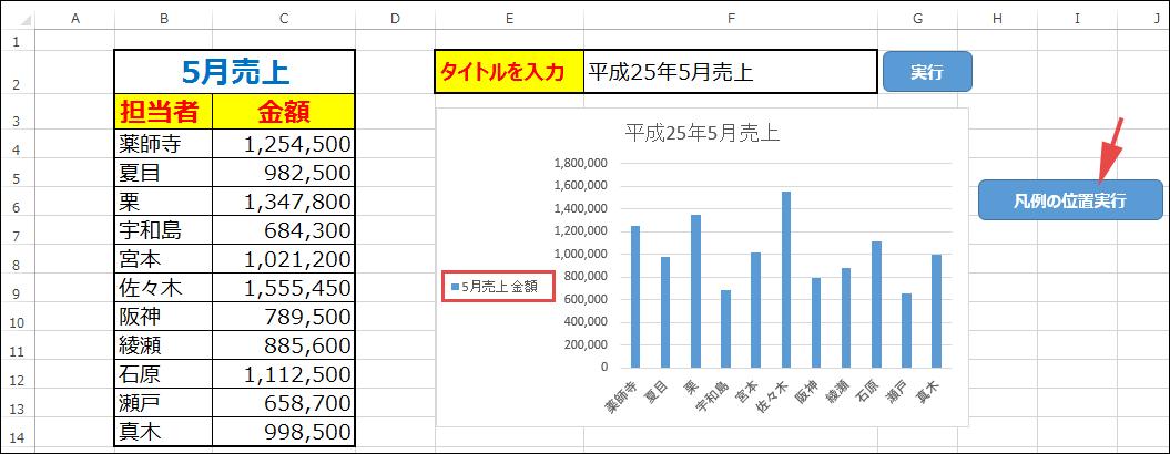 エクセル グラフ 凡例 追加