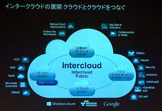 mt_cisco02_intercloud.jpg