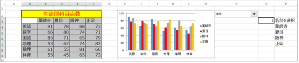 ExcelVBATipsGraph6_07.png