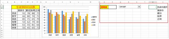 ExcelVBATipsGraph7_02.png