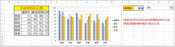 ExcelVBATipsGraph7_03.png
