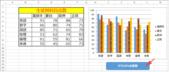 ExcelVBATipsGraph7_04.png