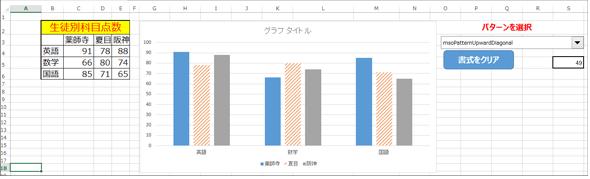 ExcelVBATipsGraph8_03.png