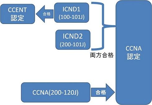 ccent2014_1a.jpg