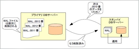 mhdb_pg03fig02.jpg