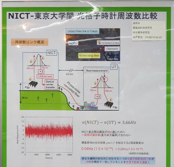 net_nict10.jpg