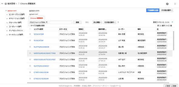 [管理画面]の[端末管理]−[Chrome搭載端末]の画面