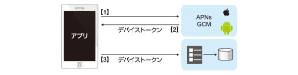pushinfra1_2.jpg