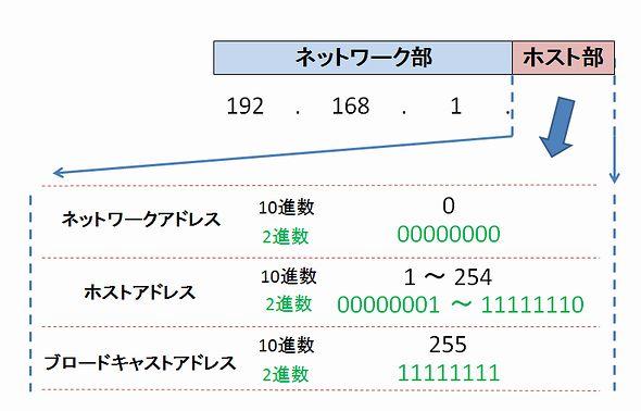 ccent2014_5j.jpg