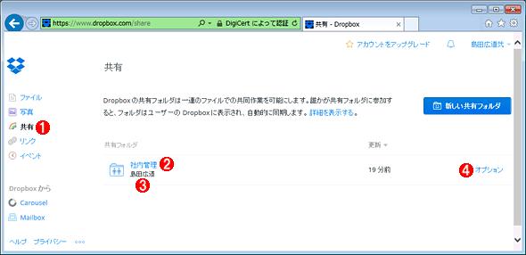他のDropboxユーザーと共有中のフォルダー一覧を表示させる