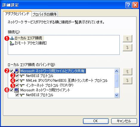 ネットワークインターフェースとプロトコルのバインド(Windows XP)