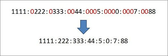 ccent2015_7b.jpg
