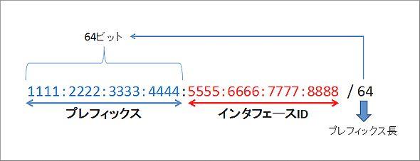 ccent2015_7e.jpg