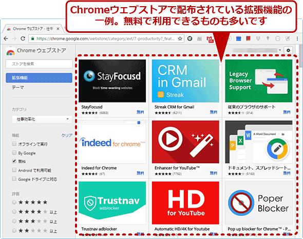 たくさんの拡張機能が配布されているChromeウェブストア