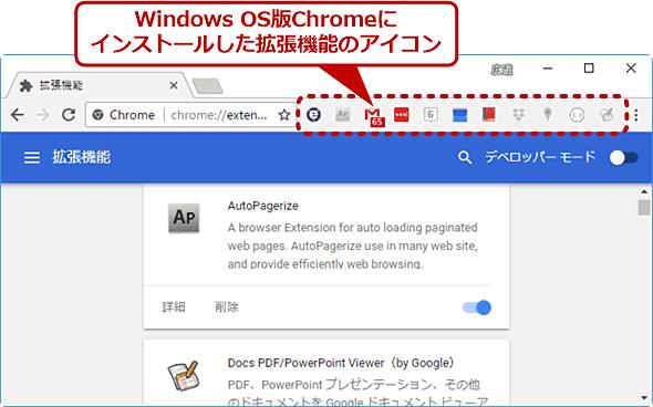 Windows OS版Chromeにインストールされた拡張機能