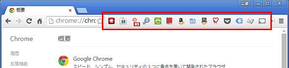 Windows上のChromeにインストールされた拡張機能