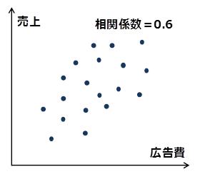 bizdatabunseki2_1.jpg