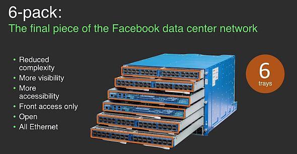 フェイスブックが設計を公開したモジュラースイッチ「6-pack」とは