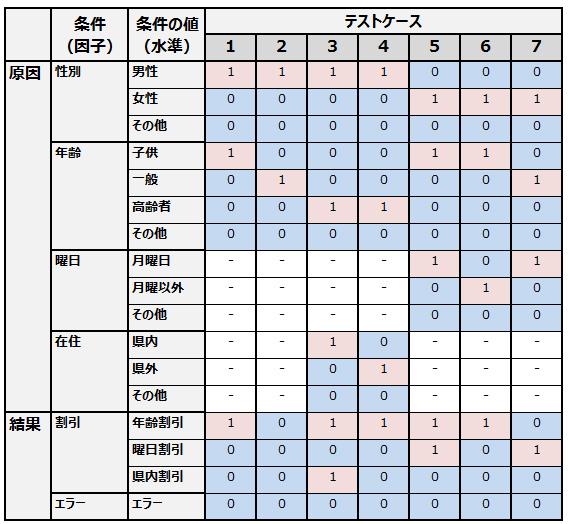 mhss_table03.jpg