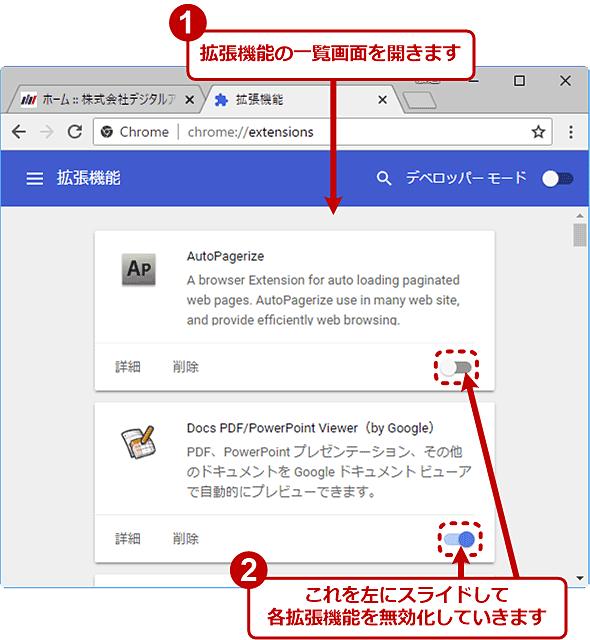 Chromeの拡張機能を1つずつ無効化していく