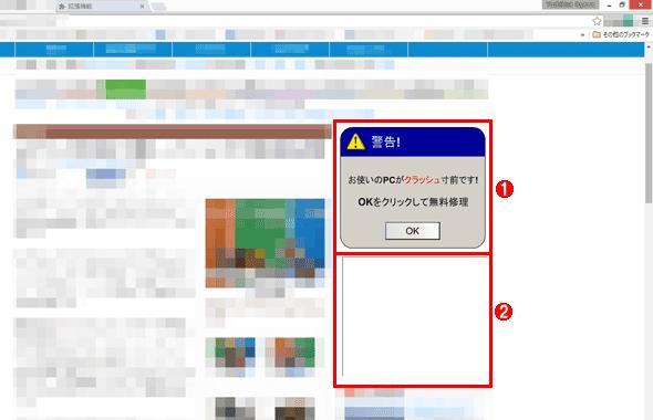 「怪しい」広告が表示される、という報告のあったWebページ