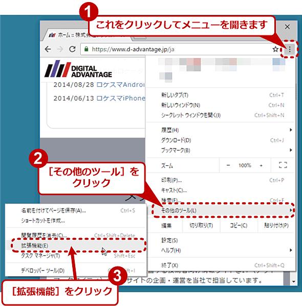 全ての拡張機能がシークレットウィンドウで無効化されることを確認する(1/3)
