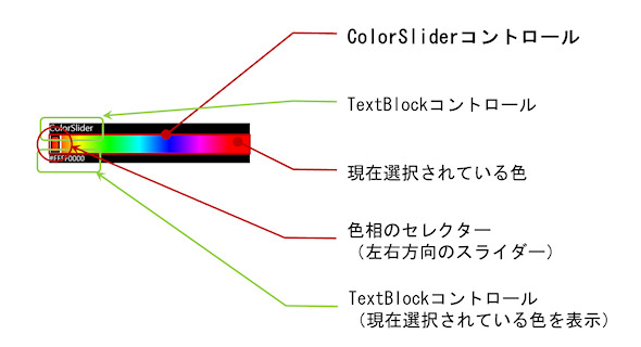 Coding4Fun ToolkitのColorSliderコントロール
