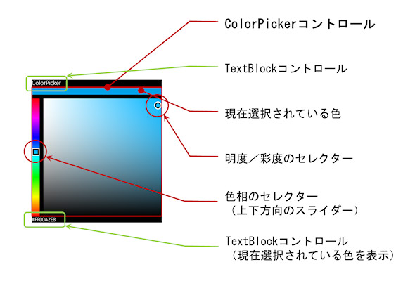 Coding4Fun ToolkitのColorPickerコントロール