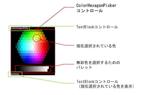 Coding4Fun ToolkitのColorHexagonPickerコントロール