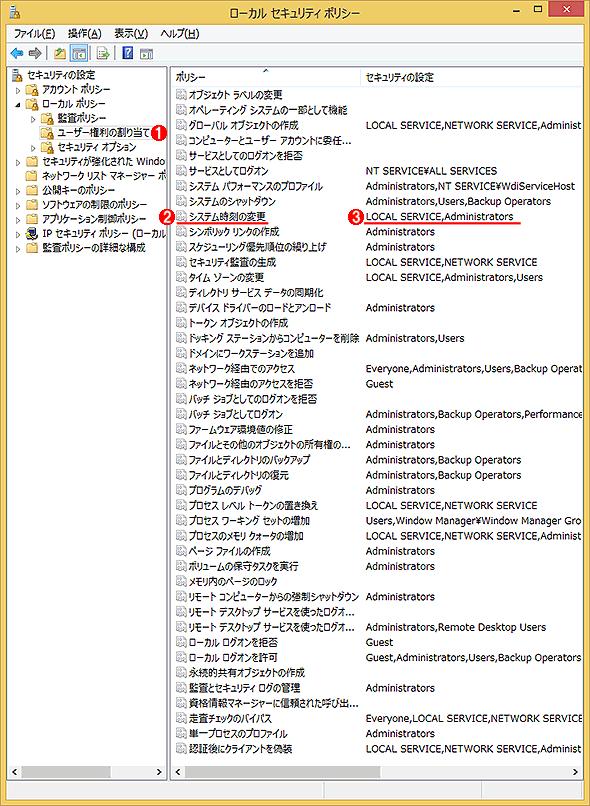 Windows OSで利用可能な権利と割り当てられているアカウント