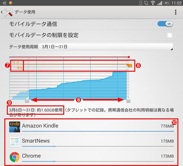 Androidでモバイルデータ通信の使いすぎを警告するための設定(その3)