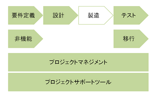 project_sai1_3.jpg