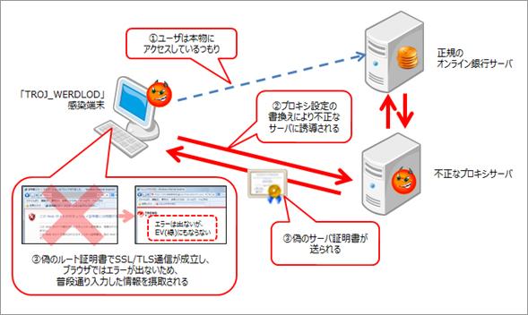 mt_malware02.jpg