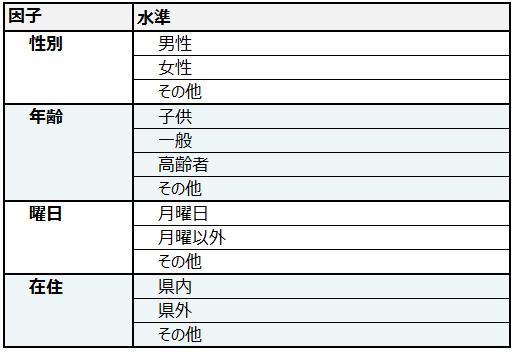 mhtest_table01.jpg