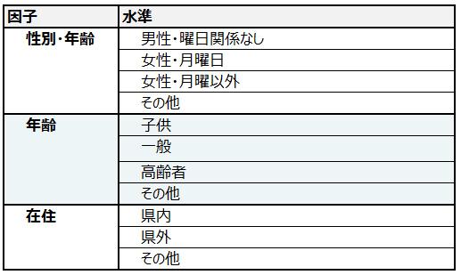 mhtest_table02.jpg