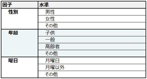 mhtest_table03.jpg