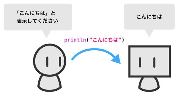 swift3_4.jpg