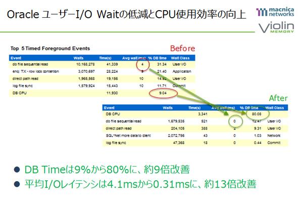 mhdb_Oracle_cpuneck.jpg