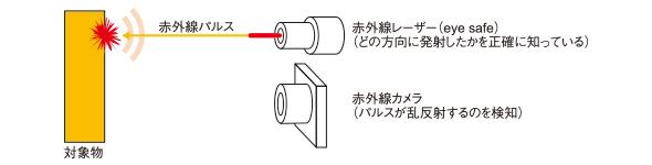 googlecar1_7.jpg