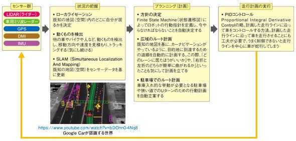 googlecar1_8.jpg