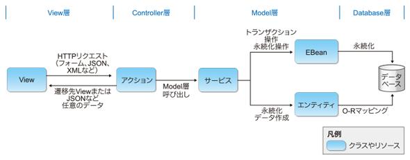 AfterS_Java1_3.jpg
