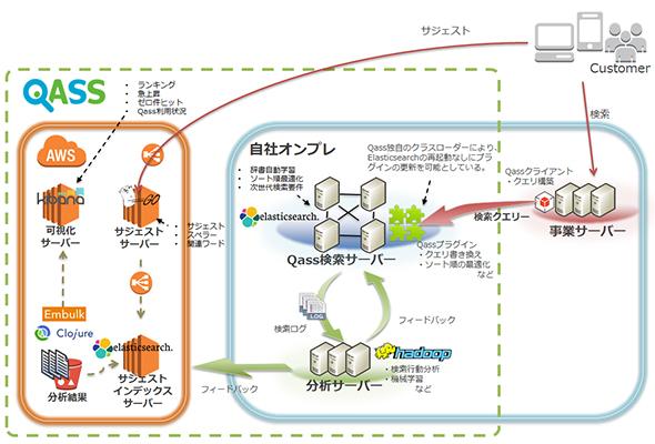 elastic_hadoop1_2.jpg