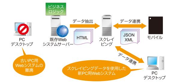 scrapimg4_3.jpg