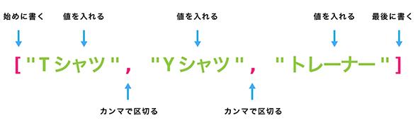 swift5_image_array_02.jpg