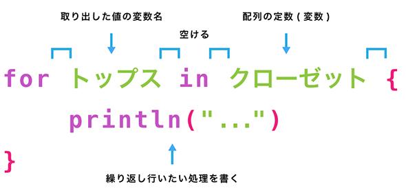 swift5_image_array_08.jpg