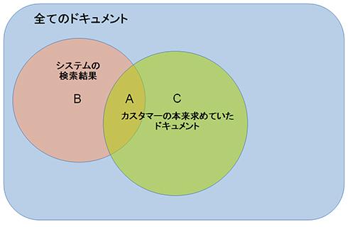 elastic_hadoop2_2.jpg