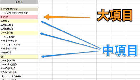 ガント チャート エクセル 作り方
